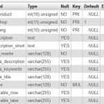 Mostrar las columnas de una tabla de una base de datos