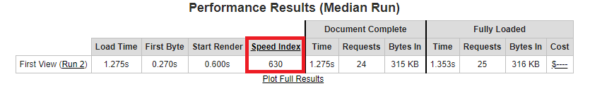 Speed Index jose-aguilar.com