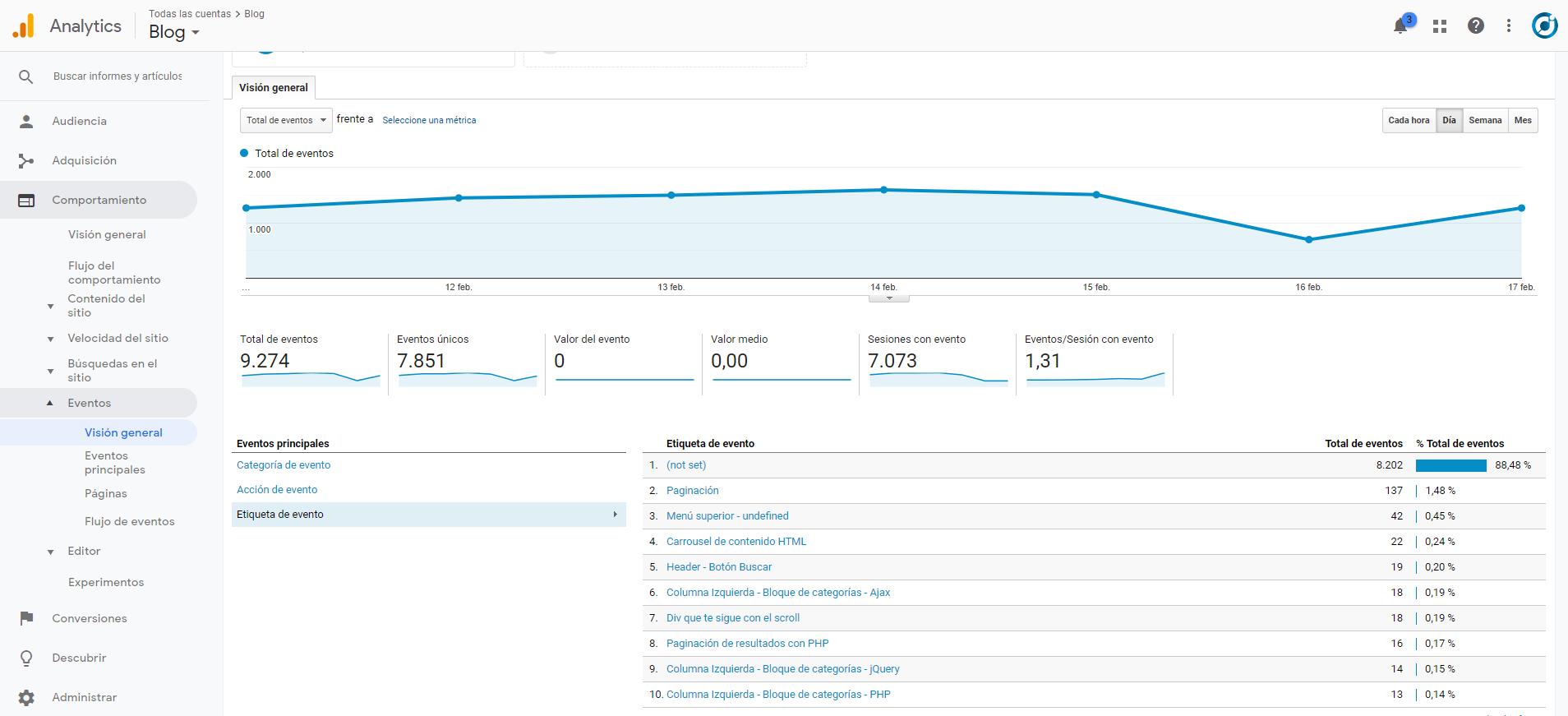 Seguimiento de eventos con Google Analytics